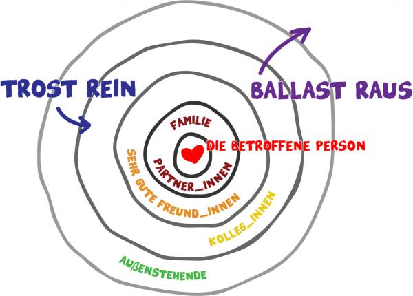 silk_ring_deutsch